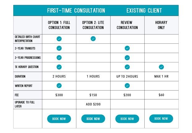 consultation-edm