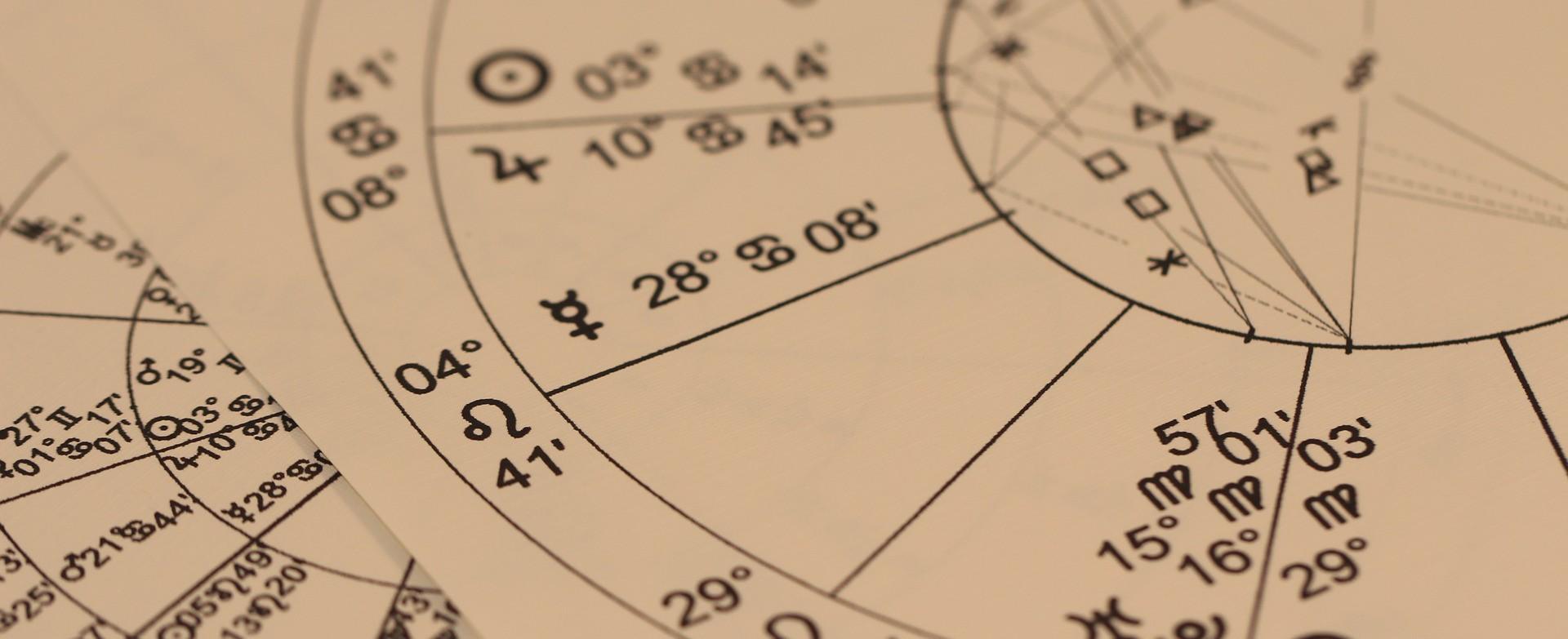 Selfstrology chart generator chart generator nvjuhfo Gallery