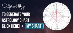 Selfstrology | Astrology Charts: Power & Influence